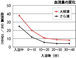 02_graph.gif
